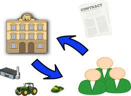 Misure urgenti in materia di accesso al credito del CDM del 6 aprile 2020 per PMI e Partite IVA